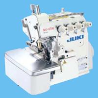 Оборудование для производства трикотажных изделий